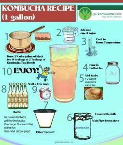 kombucha-recipe-chart